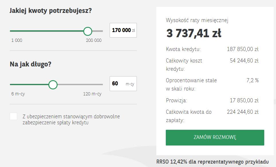 Fot. Screen / bnpparibas.pl (na dzień 21.05.2021)