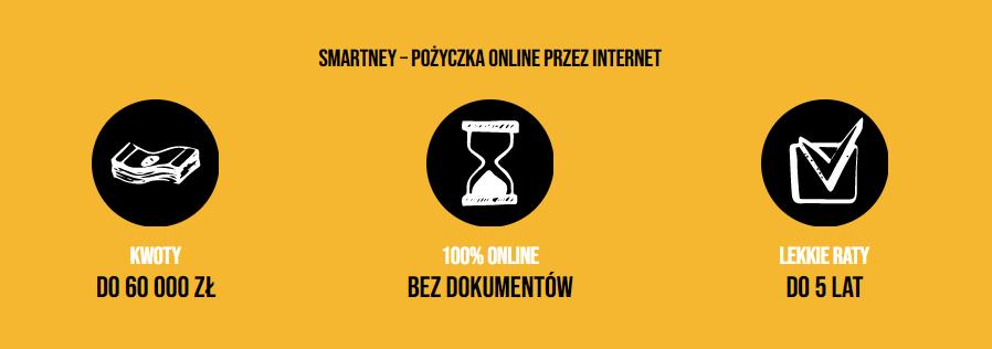 Fot. Screen / Smartney.pl
